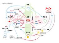 第一版微博设计图