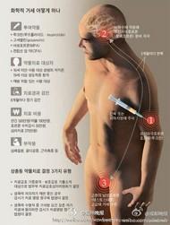 """韩国男子因多次强奸女童遭化学阉割—韩国法务部昨日表示,将对一名曾数次强奸女童的罪犯进行""""化学阉割""""(又称药物去势),这是韩国去年7月施行相关法规以来的首例""""化学阉割""""。该罪犯曾因强暴女童入狱,出狱后继续对儿童进行性犯罪。韩国法务部将对其每3个月进行一次药物注射"""